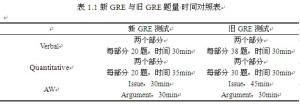 GRE简介