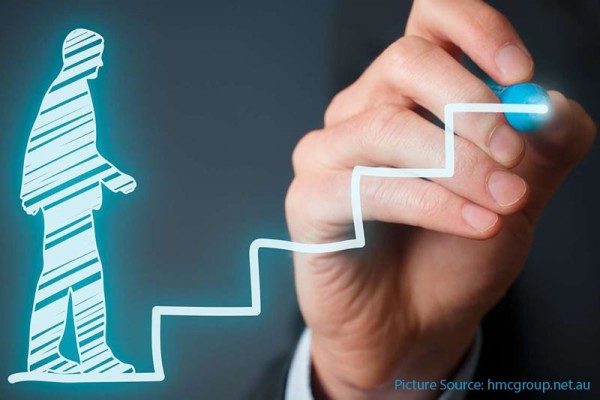 Top MBA主流职业走向分析
