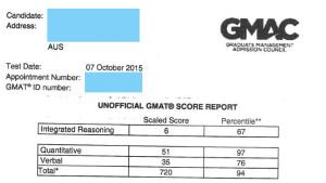 GMAT高分 by 51UStudy - 20151007